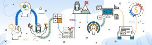 Buyer journey with 9 engagement objects to fuel B2B Sales Enablement